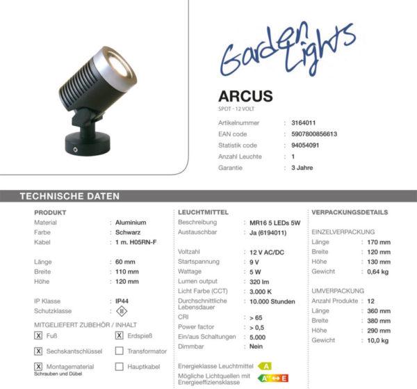 LED-Strahler-Arcus-Technische-Daten
