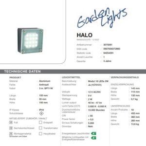 LED Wandleuchte Halo Technische Daten
