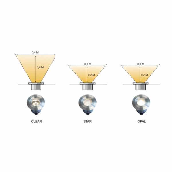 Lightpro-Onyx-30-R-1-LED-Bodeneinbauleuchte
